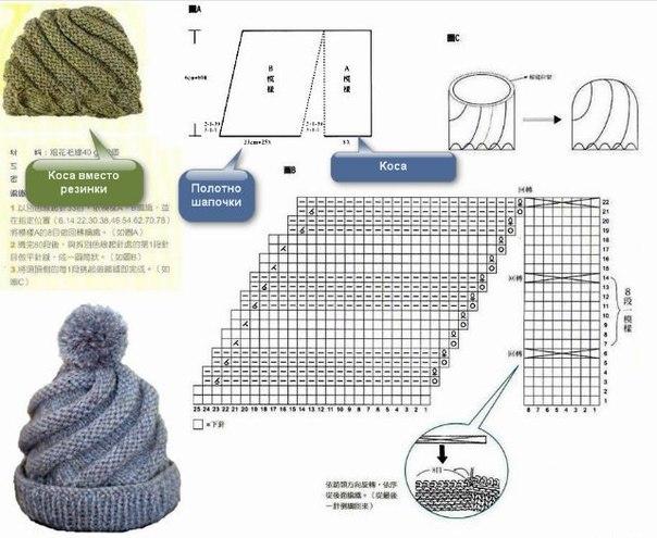 Рисунки вязания беретов спицами и схемы