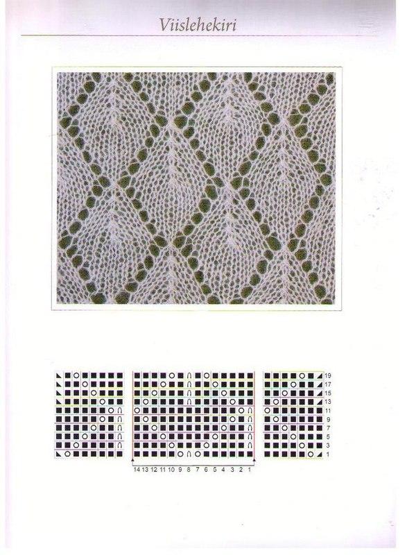 Ажурные узоры спицами схемы с описанием  Вязание спицами