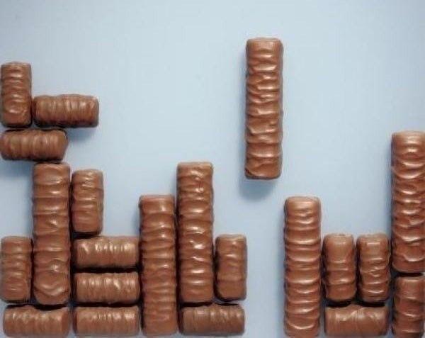 Шоколадка Твикс (1 фото) - картинка