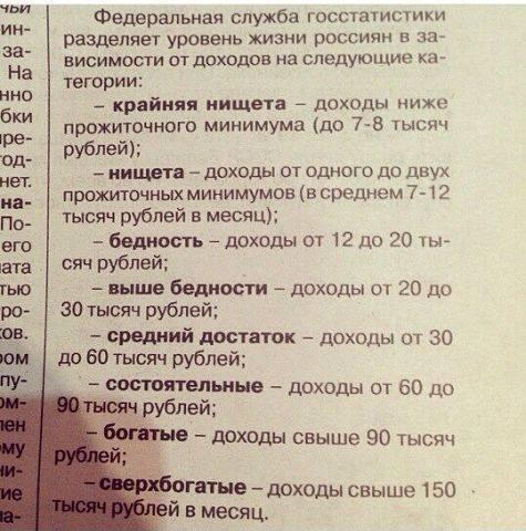 Уровни жизни в России
