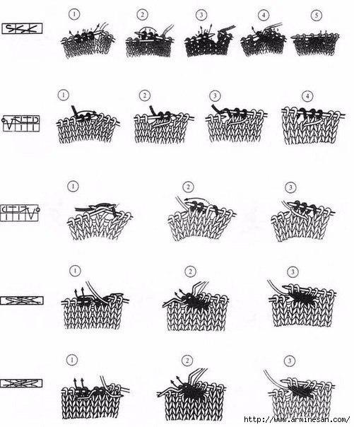 обозначения схем в вязании