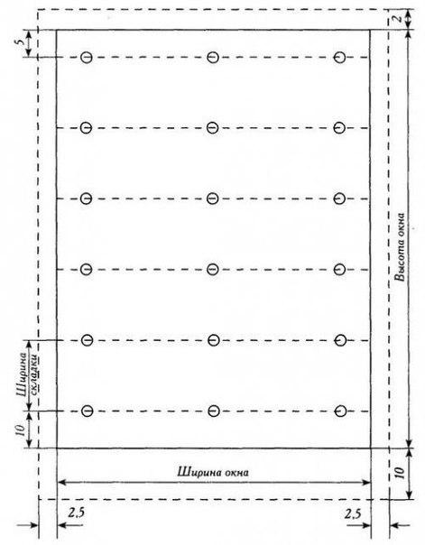 Расчет склад и количества ткани для римской шторы
