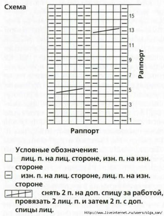 Схема вязания носков по косой