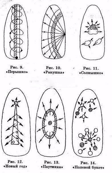 Схемы для рисунков на ногтях