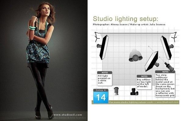 Схемы студийного света.