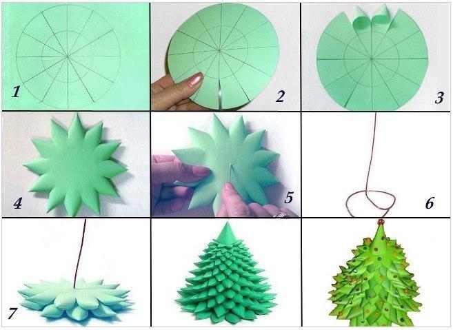 Как можно сделать ёлочку из бумаги своими руками