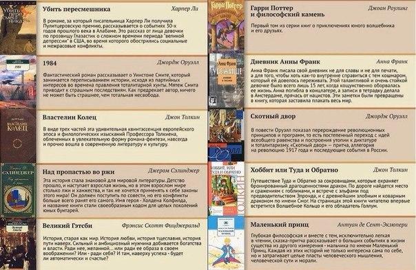 100 самых достойных книг XX века