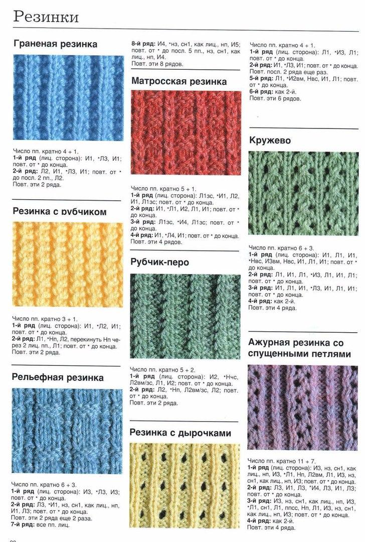 Ажурные резинки для вязания на спицах