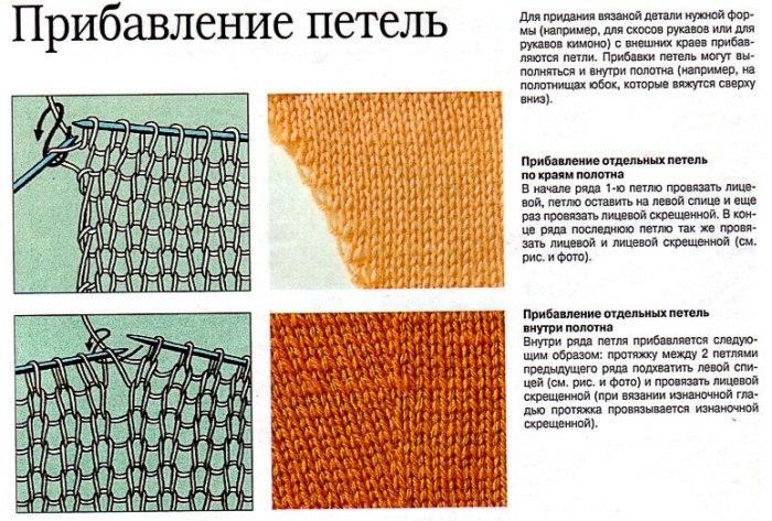 Как добавить петли спицами при вязании рукава
