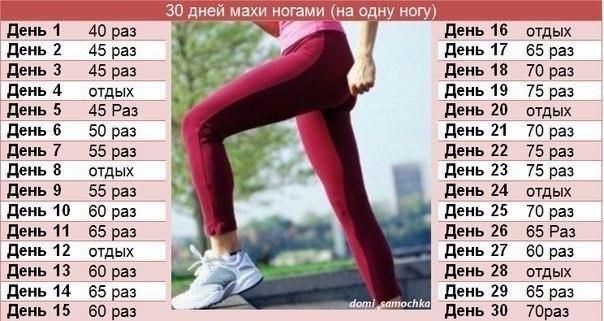 Зарядка для похудения бедер 11