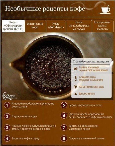 оф кофе в турке рецепт кисть