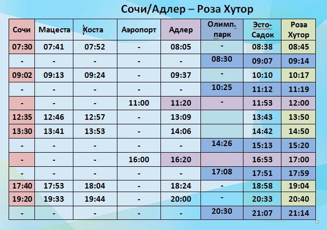 Аэропорт адлер роза хутор расписание электричек