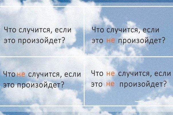 Простейшая техника принятия решений. Квадрат Декарта. Это простая техника принятия решений. Ее суть заключается в том, что нужно рассмотреть проблему/ситуацию, ответив на 4 вопроса: 1. Что будет, если это произойдет? (Что я получу, плюсы от этого). 2. Что будет, если это не произойдет? (Все останется так, как было, плюсы от неполучения желаемого). 3. Чего НЕ будет, если это произойдет? (Минусы от получения желаемого). 4. Чего НЕ будет, если это НЕ произойдет? (Минусы от неполучения желаемого).…