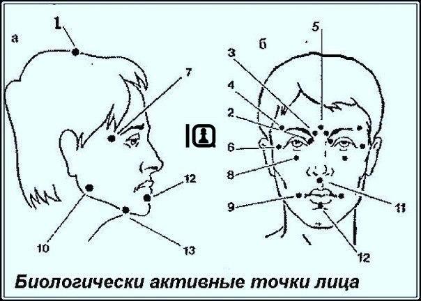 Иглоукалывание кружится голова