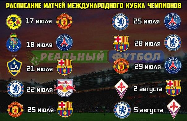 спортивные новости футбола украины