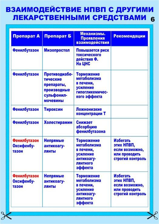 referat-na-temu-npvs-i-analgetiki