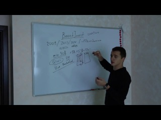 Презентация BeastInvest