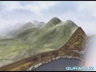 Quron Mojizalari