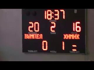 Чемпионат России по волейболу 1-ая лига