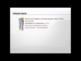 Сравнение цен по продукции Amway (ООО Амвэй) #Amway#Амвэй#Амвей
