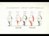 6. Flexibility in a Walk (Animator Survival Kit)