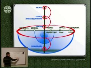 Брененгельская механика