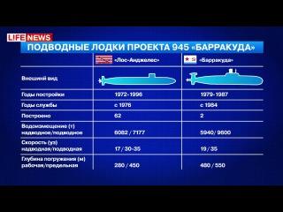 Россия восстановит титановые подводные лодки