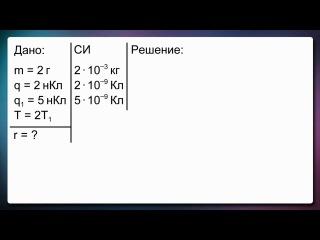 157 Решение задач по теме Закон Кулона Напряженность электрич
