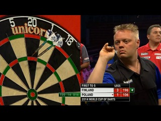 Finland vs Poland (PDC World Cup of Darts 2014 / First Round)