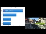 AMD Radeon R9 295X2 and R9 290X Hybrid Crossfire Review - Multi GPU Scaling
