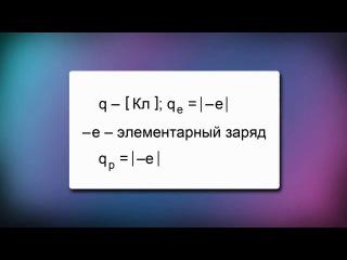112. Объяснение электрических явлений Физика 8 класс sp00001789