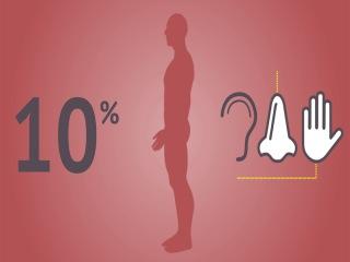 gigraph: что такое инфографика?