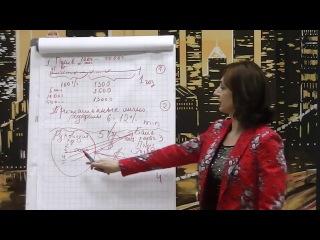 Меркурій в цифрах 21.05.14 Київ.