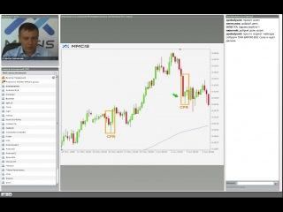 Торговля на основании безиндикаторных паттернов price-action. Часть 1