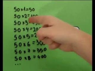Математика на испанском: «Как найти кратные числа?» — Matemáticas en español: «¿Cómo hallar los múltiplos?»
