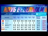 КВН-2014. Высшая Лига: Первая 1/4 финала