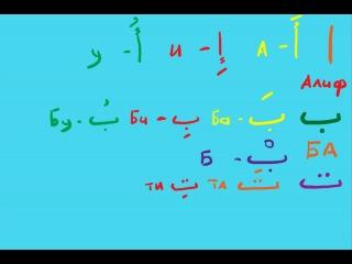 Арабские буквы - Урок 1. Алфавит
