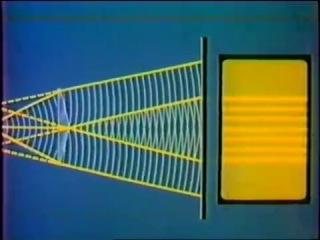 Волновая оптика. Интерференция света.