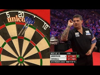 Dave Chisnall vs Gary Anderson (2014 Premier League Darts / Week 14)