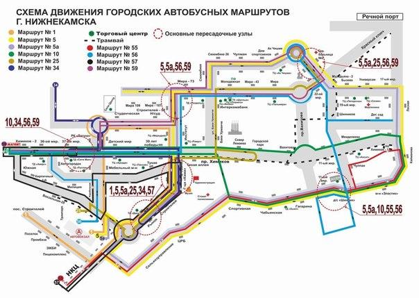Новая схема движения городских
