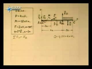 Статика. Лекция 23. Равновесие твердого тела под действием плоской системы сил. Задача 1.