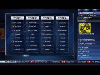 UEFA Champions League 2014 15 Preview Auslosung Gruppenphase 28 08 2014 Sky Sport News HD