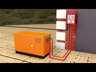 Блок автоматического ввода резерва
