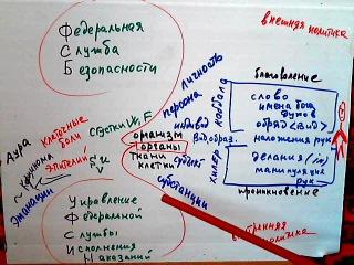 Video 2222.карцинома эпителия, каббала, хилерская инвазия психоХирургия и тп. атлас