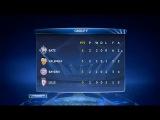 Лига Чемпионов 2012-13. Обзор группового турнира. 2-й тур. 1-й день. Краткий обзор
