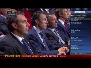 UEFA Champions League 2014 15 Auslosung Gruppenphase 28 08 2014 Sky Sport News HD