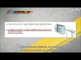 Безопасность прежде всего! / Safety First! - Хон Кён Мин, Ким На Ён, Хон Сок Чон (Ep.439.2) [рус.саб]