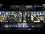 CUT | 141003 | Zico & Seungyoon | Showbiz Korea Celebrity lookalikes
