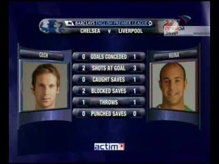 Челси - Ливерпуль (АПЛ 2006/07,5 тур).