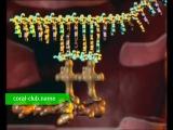 Синтез белка в клетке